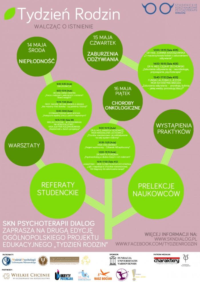Tydzien Rodzin plakat - Fundacja Zobacz... JESTEM