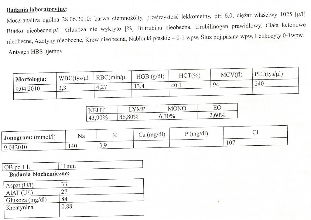 Glodne_pl-Karta informacyjna leczenia szpitalnego w oddziale psychiatrii (anorekcja, bulimia), badania laboratoryjne