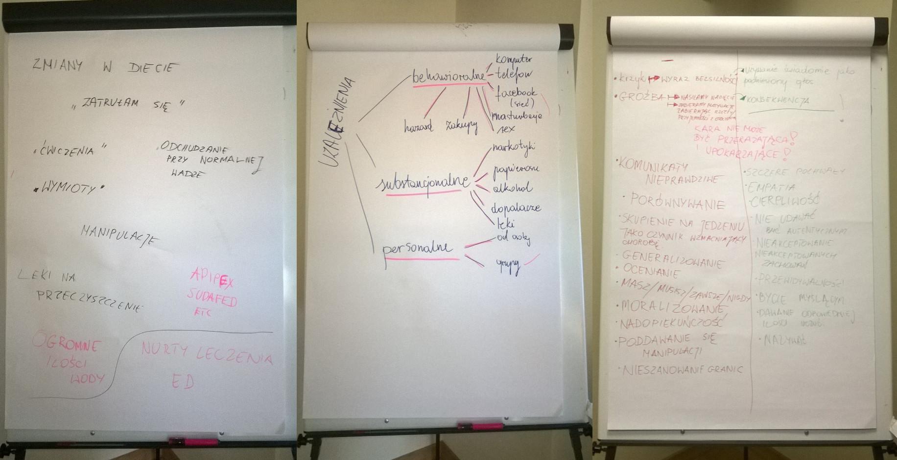 Anoreksja, bulimia Wola - Fundacja Zobacz... JESTEM-1